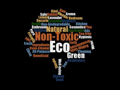 green-clean-wordcloud-400